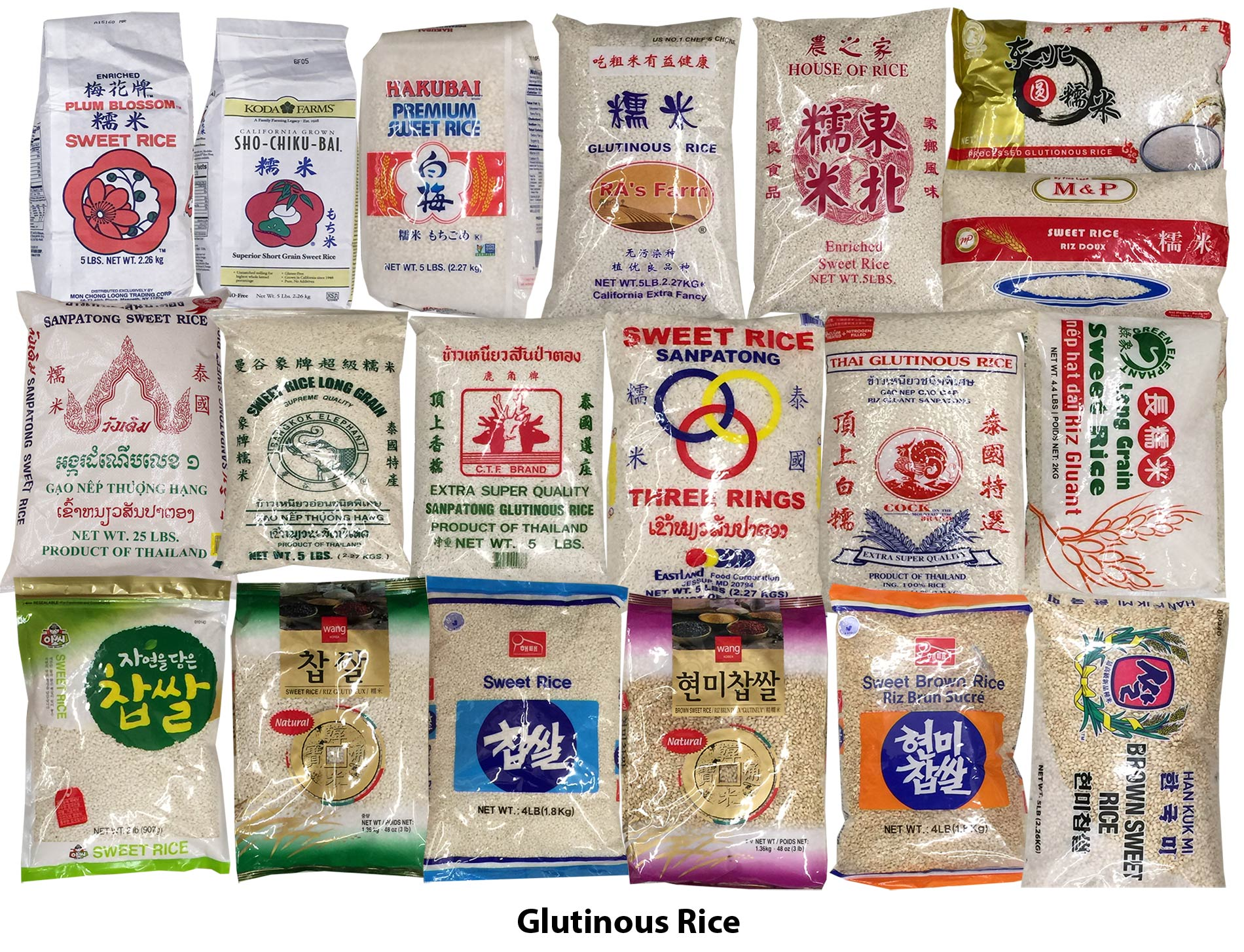 Glutinous Rices in US Supermarkets